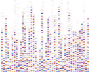 γονιδιακό τεστ τριχόπτωσης αποτελέσματα